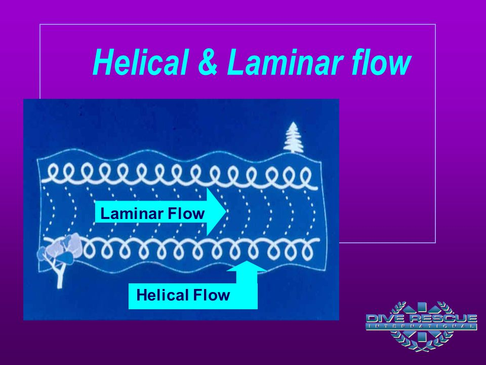 Helical & Laminar flow Laminar Flow Helical Flow Test Question #21: