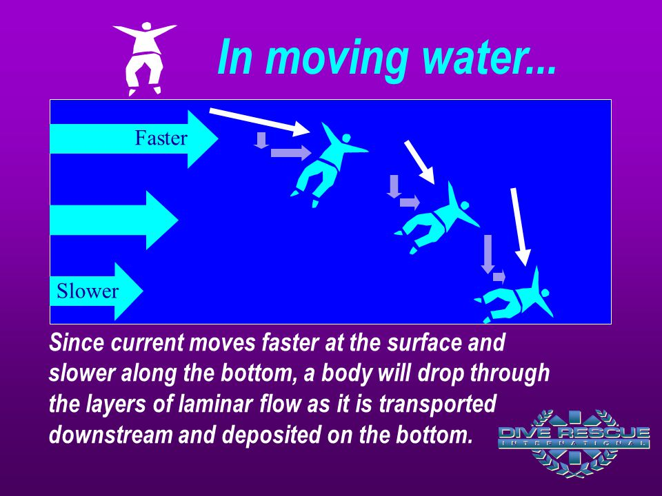 In moving water... Faster. Slower.