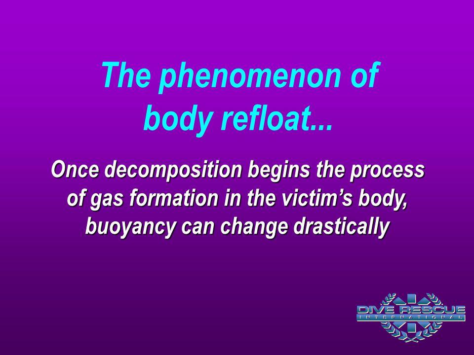 The phenomenon of body refloat...