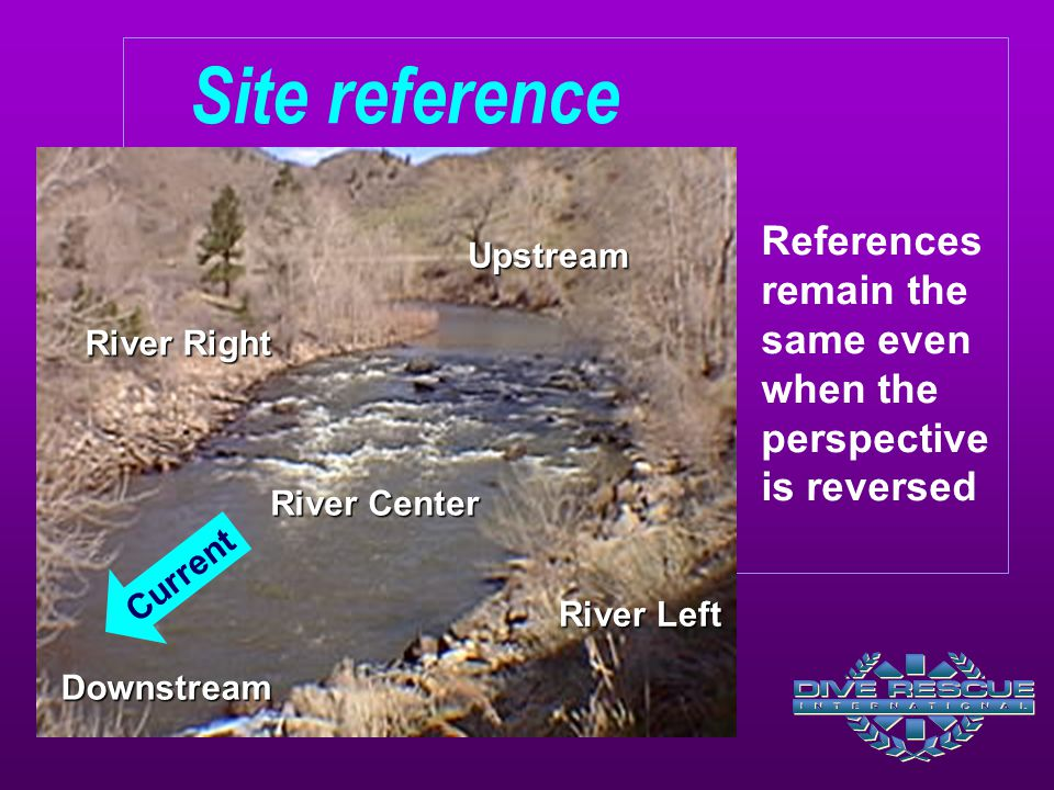 Site reference References remain the same even when the perspective is reversed. Upstream. River Right.