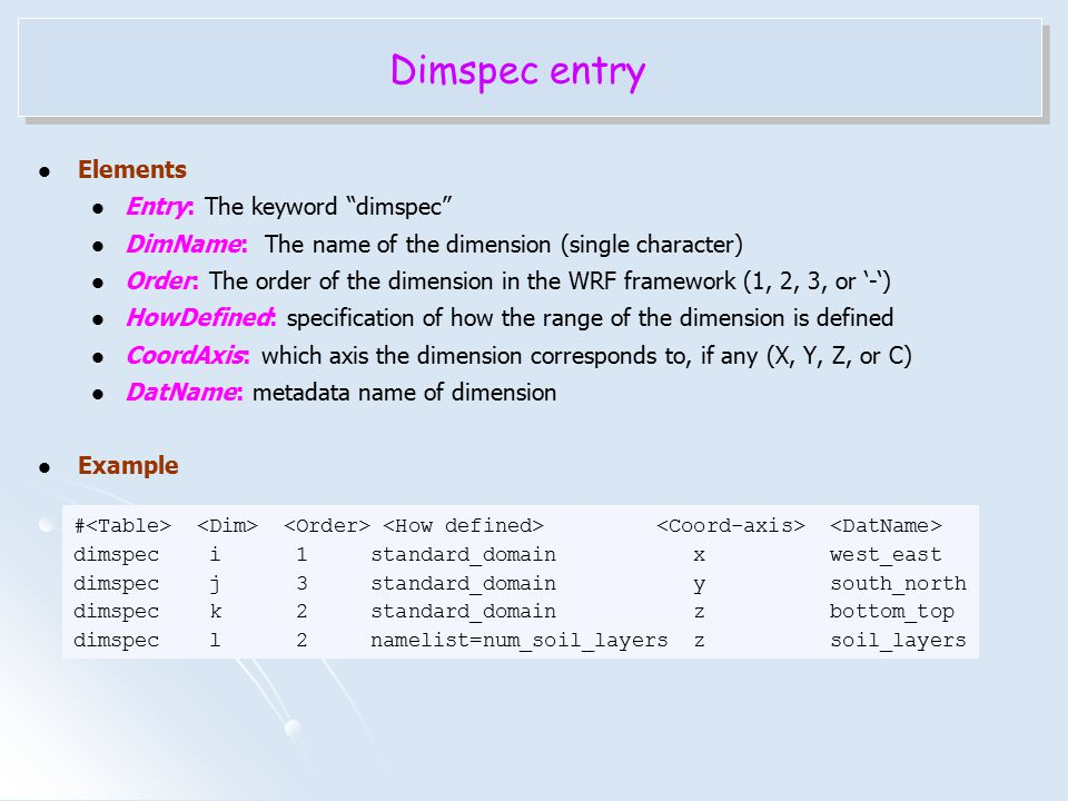 Dimspec entry Elements Entry: The keyword dimspec