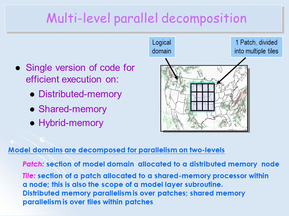 Multi-level parallel decomposition