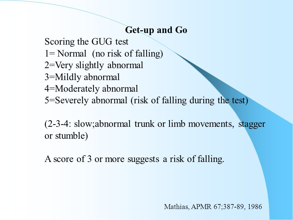 Get-up and Go Scoring the GUG test. 1= Normal (no risk of falling) 2=Very slightly abnormal. 3=Mildly abnormal.