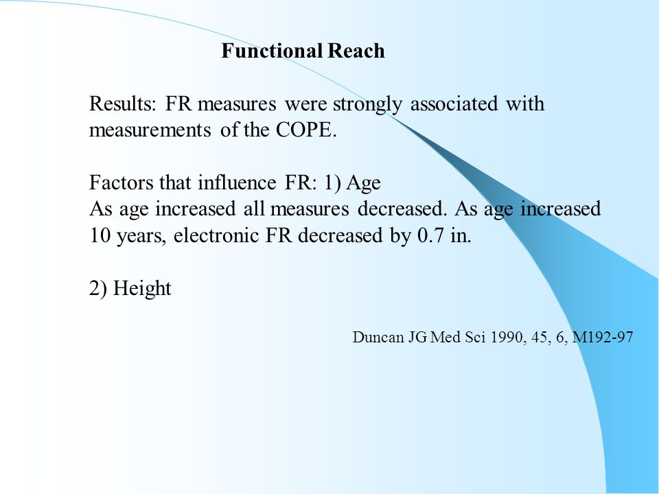 Results: FR measures were strongly associated with