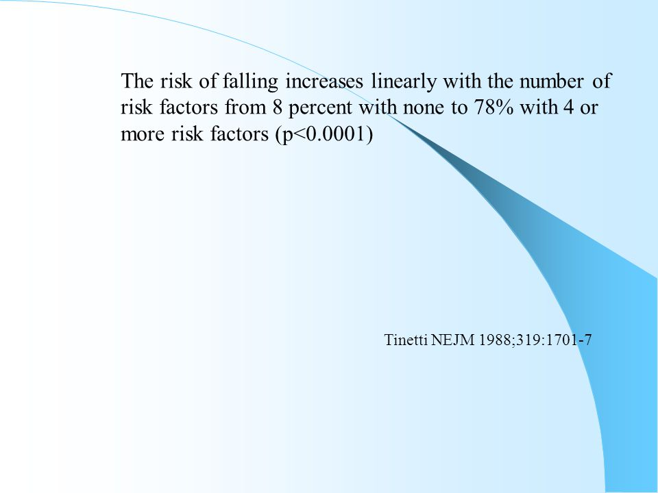 The risk of falling increases linearly with the number of
