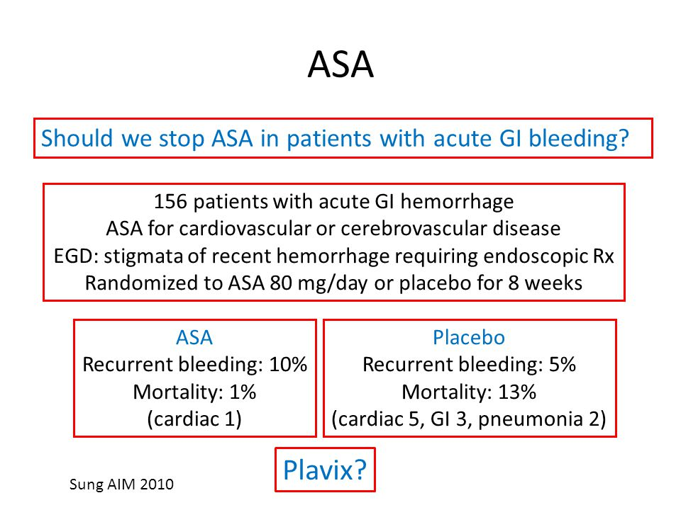 ASA Plavix Should we stop ASA in patients with acute GI bleeding
