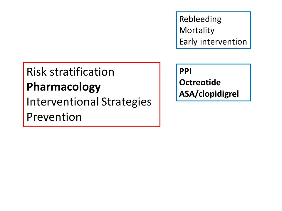 Interventional Strategies Prevention