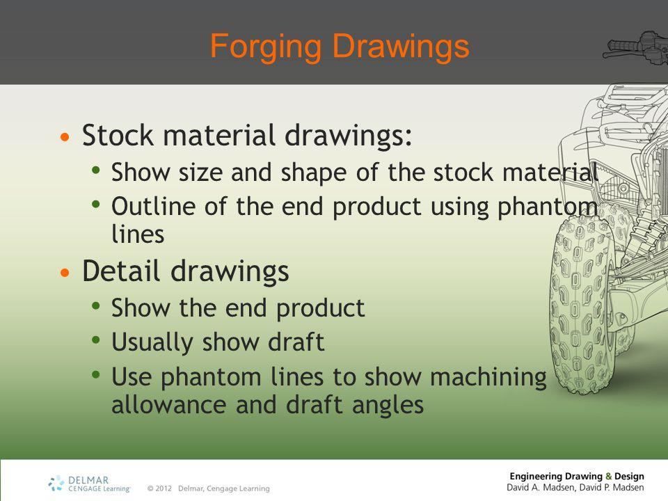Forging Drawings Stock material drawings: Detail drawings