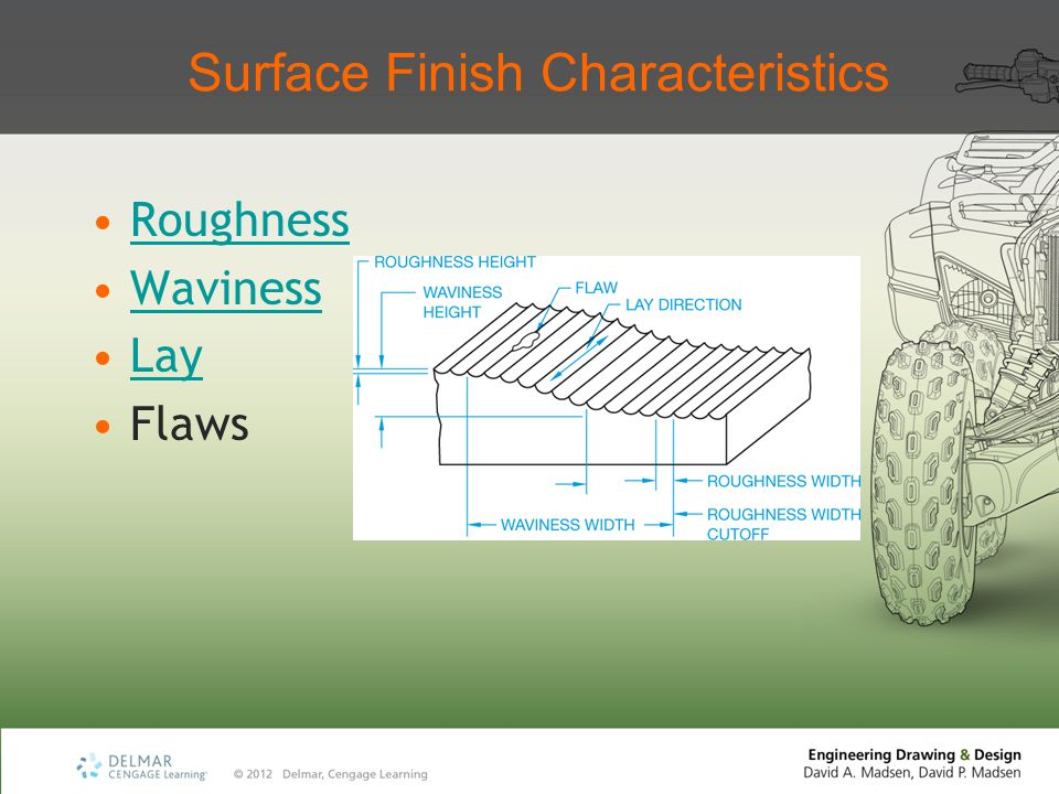 Surface Finish Characteristics