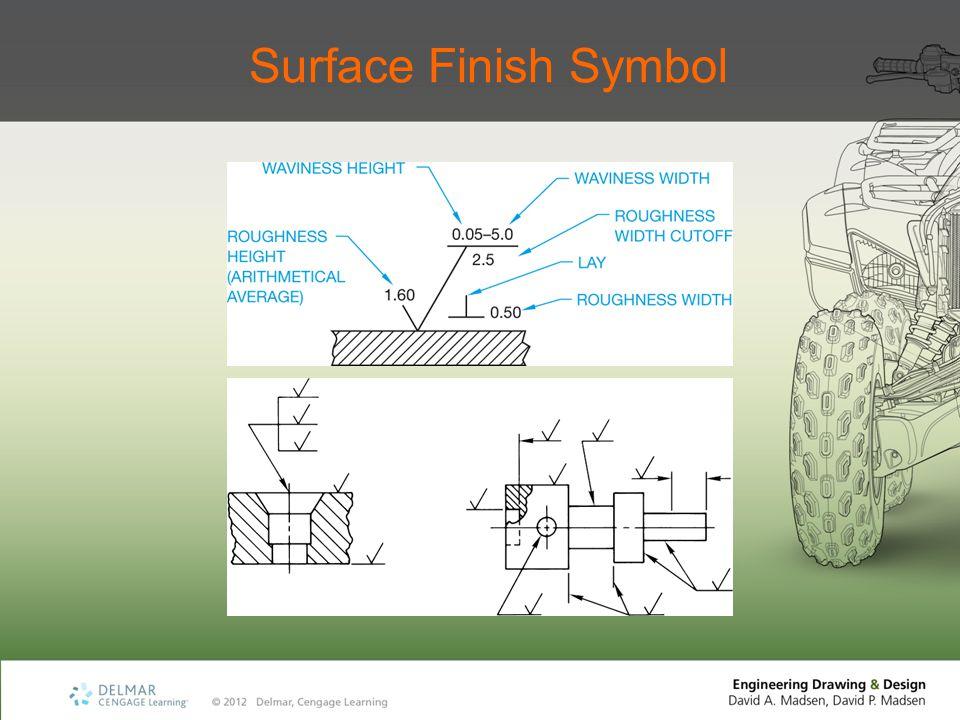 Surface Finish Symbol