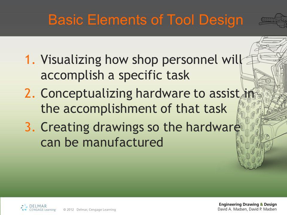 Basic Elements of Tool Design