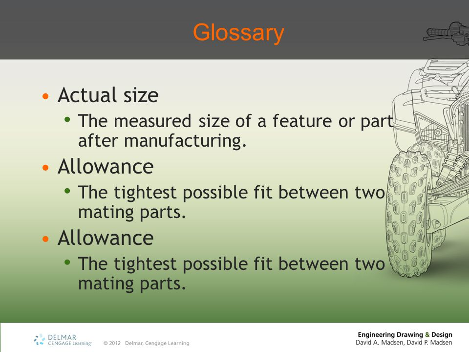 Glossary Actual size Allowance