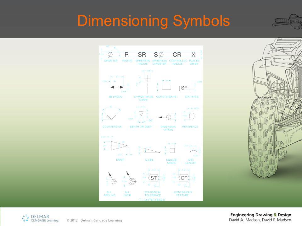 Dimensioning Symbols