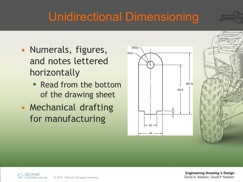 Unidirectional Dimensioning
