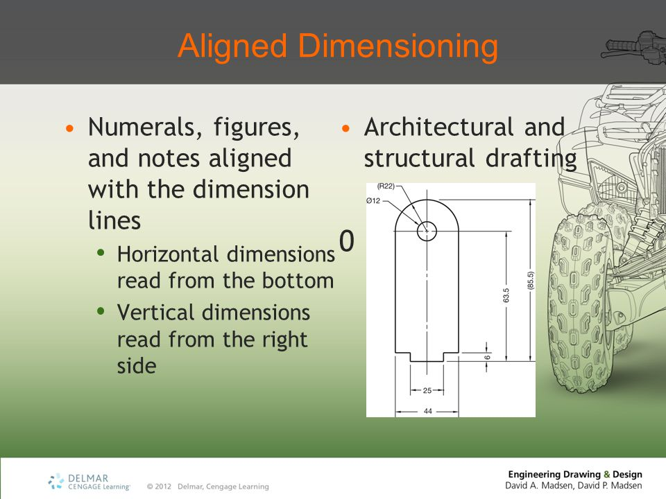 Aligned Dimensioning Numerals, figures, and notes aligned with the dimension lines. Architectural and structural drafting.