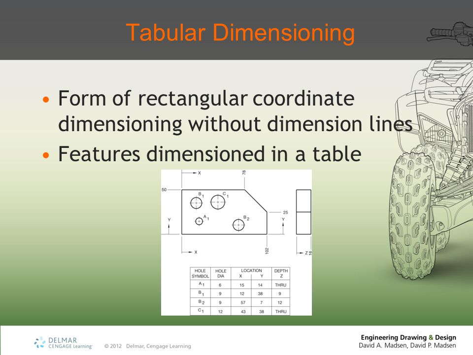 Tabular Dimensioning Form of rectangular coordinate dimensioning without dimension lines.