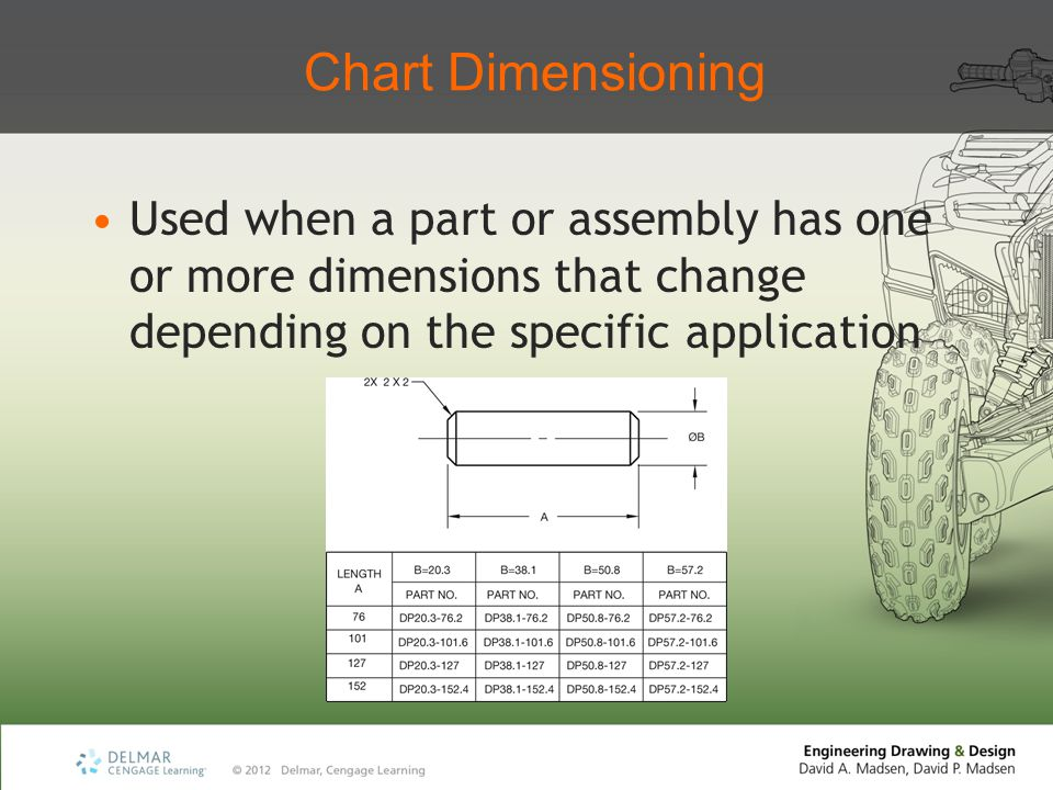 Chart Dimensioning Used when a part or assembly has one or more dimensions that change depending on the specific application.