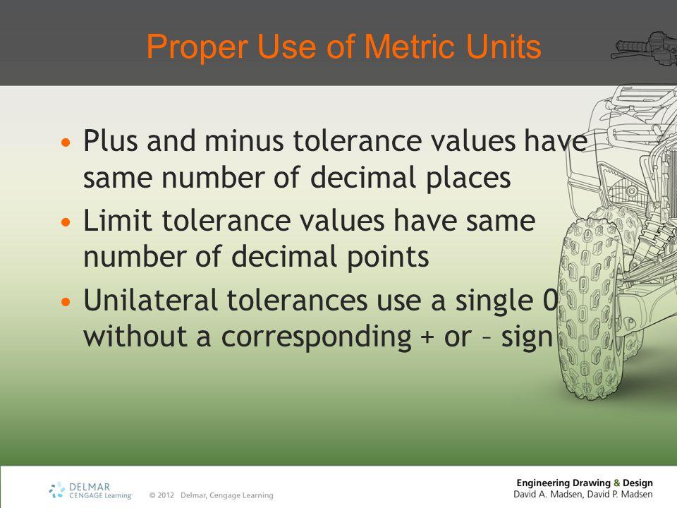 Proper Use of Metric Units