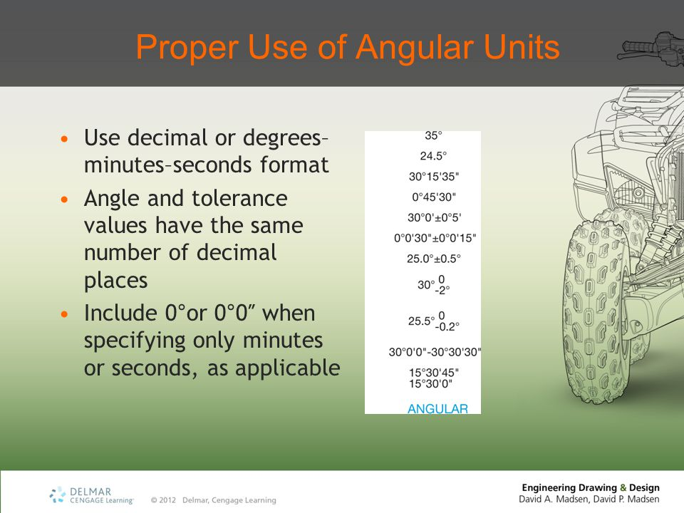 Proper Use of Angular Units