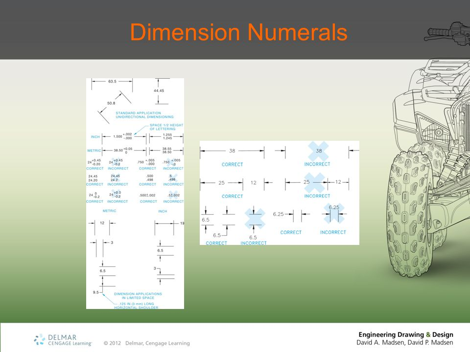 Dimension Numerals