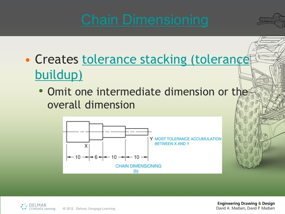 Chain Dimensioning Creates tolerance stacking (tolerance buildup)