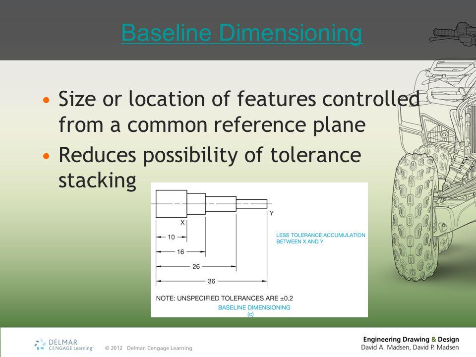 Baseline Dimensioning