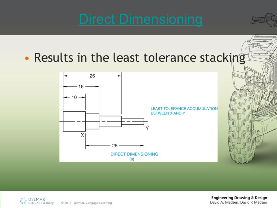 Direct Dimensioning Results in the least tolerance stacking