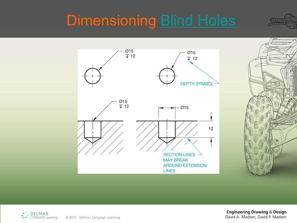 Dimensioning Blind Holes