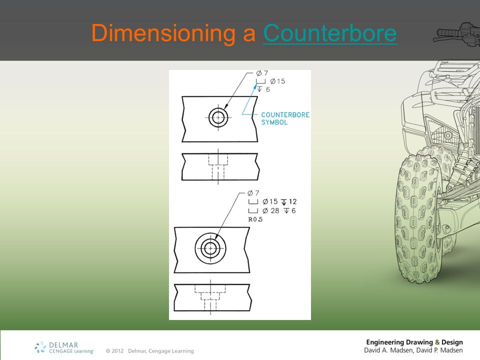 Dimensioning a Counterbore