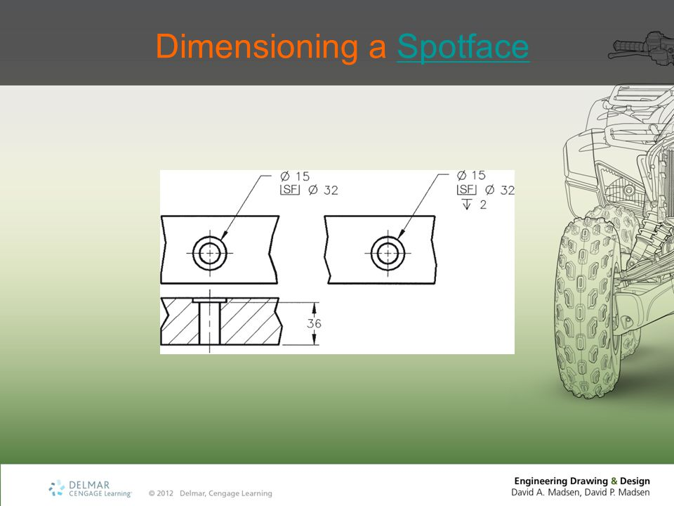 Dimensioning a Spotface