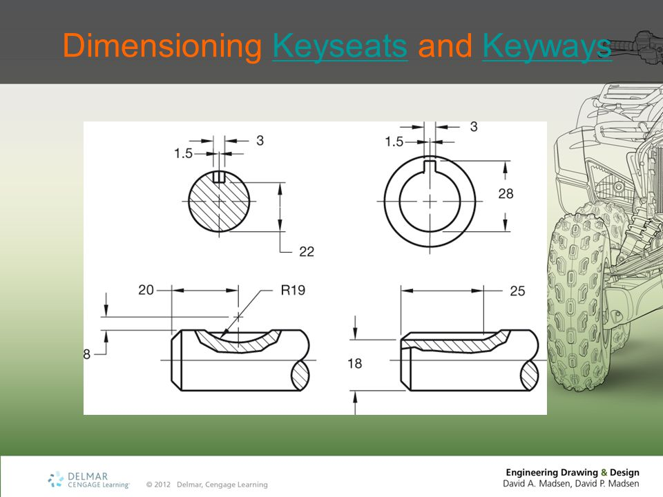Dimensioning Keyseats and Keyways
