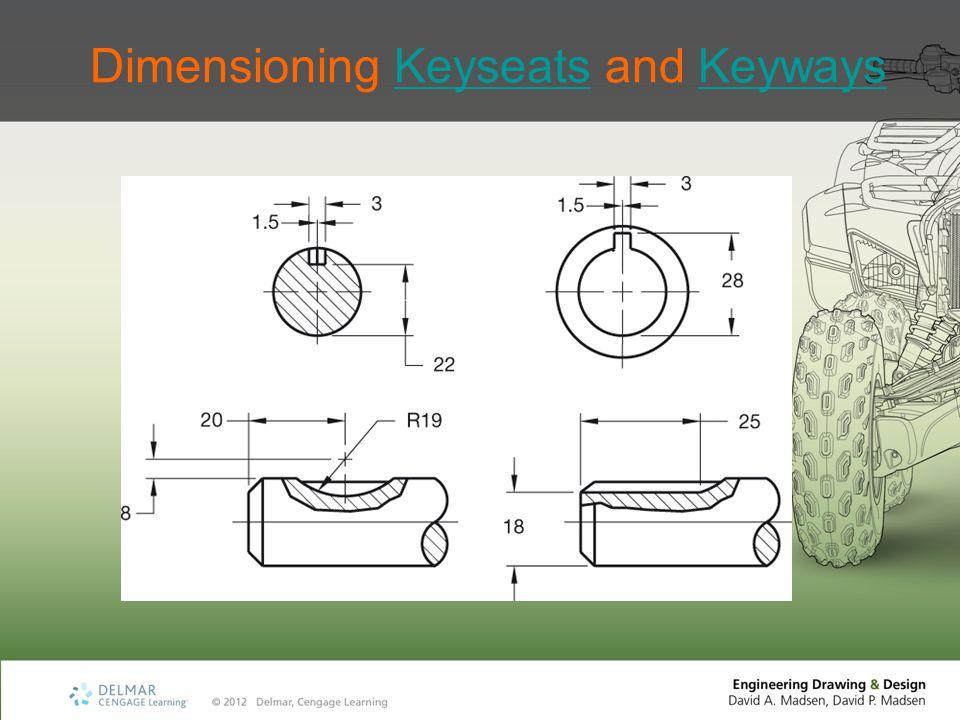 Dimensioning Keyseats and Keyways