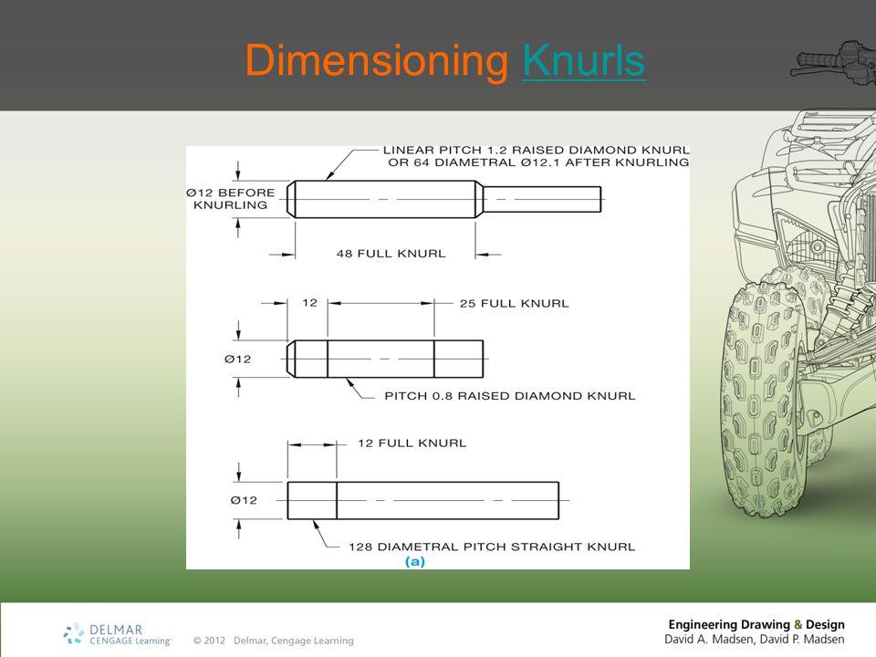 Dimensioning Knurls