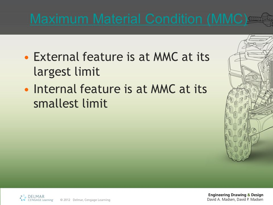 Maximum Material Condition (MMC)