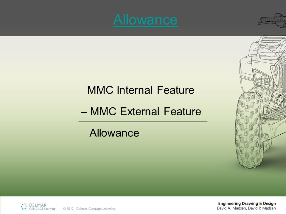 Allowance MMC Internal Feature – MMC External Feature Allowance