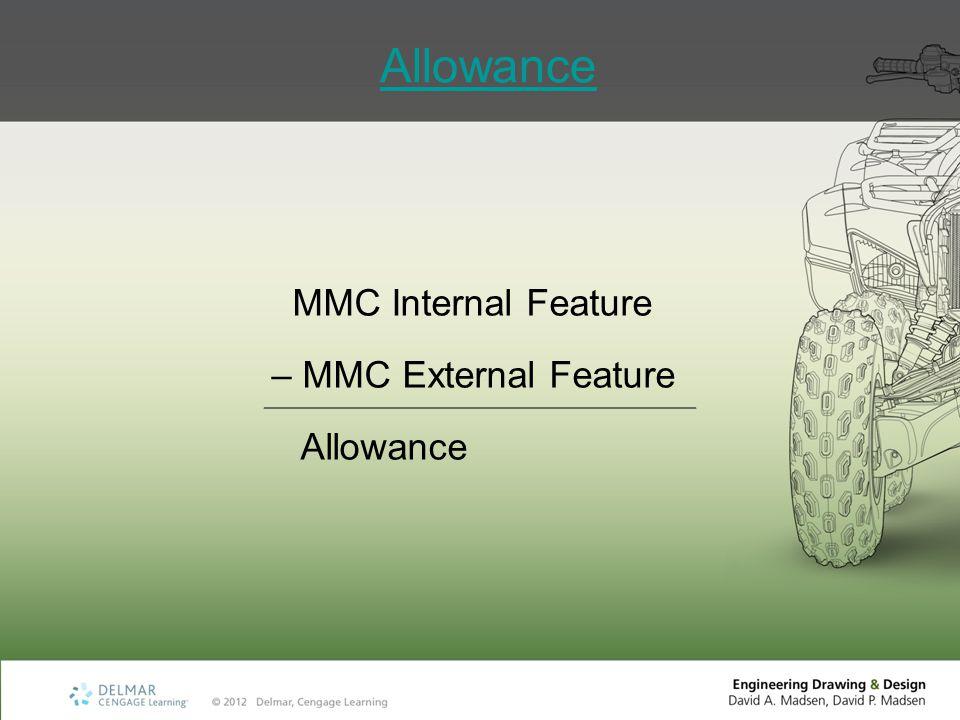 Allowance MMC Internal Feature – MMC External Feature Allowance