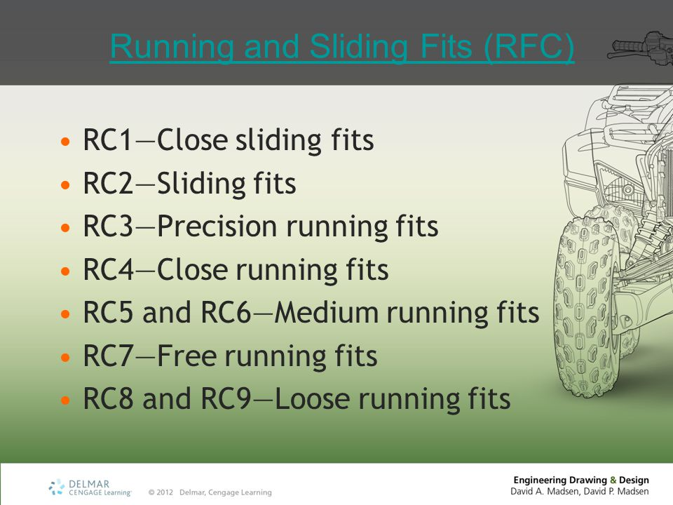 Running and Sliding Fits (RFC)