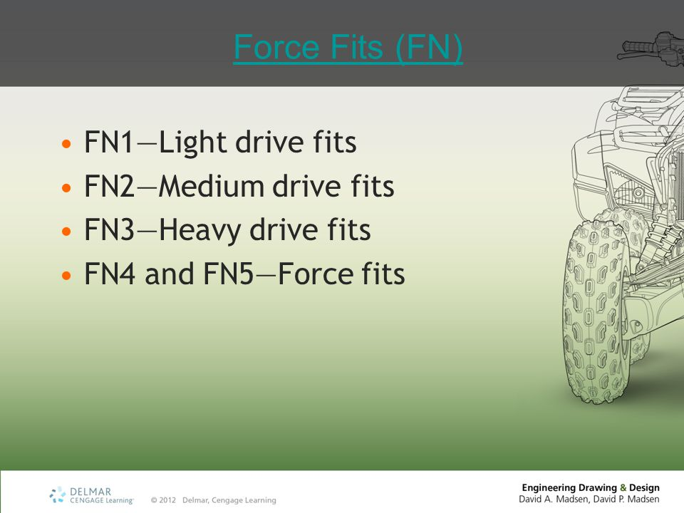 Force Fits (FN) FN1—Light drive fits FN2—Medium drive fits