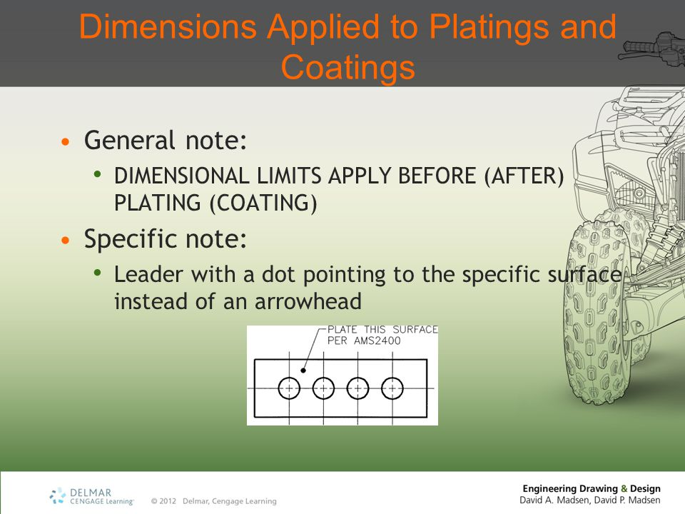 Dimensions Applied to Platings and Coatings