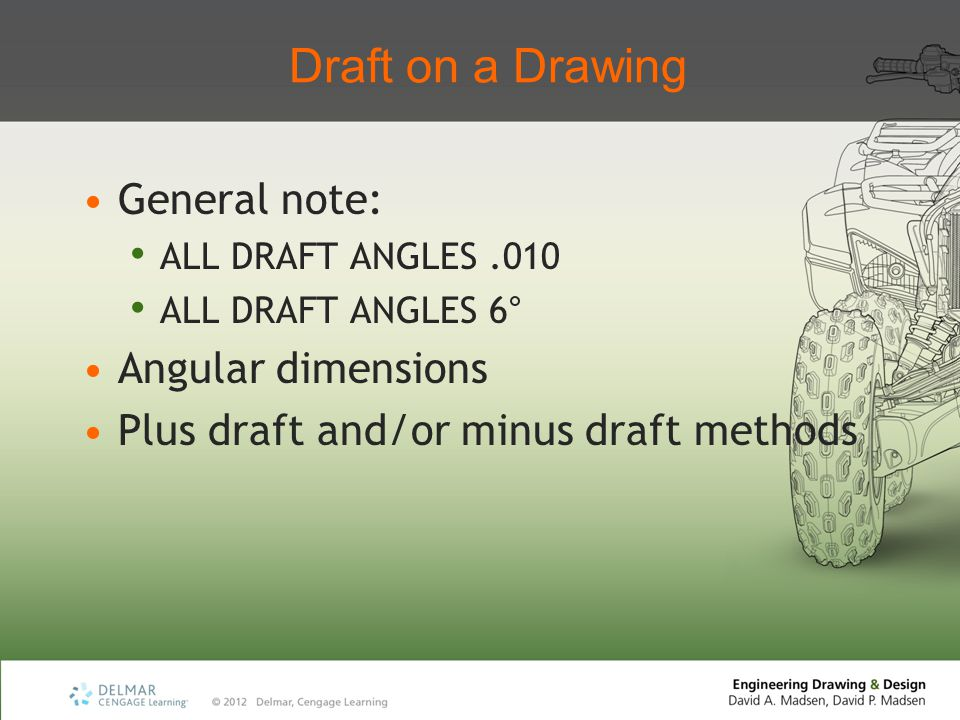 Draft on a Drawing General note: Angular dimensions