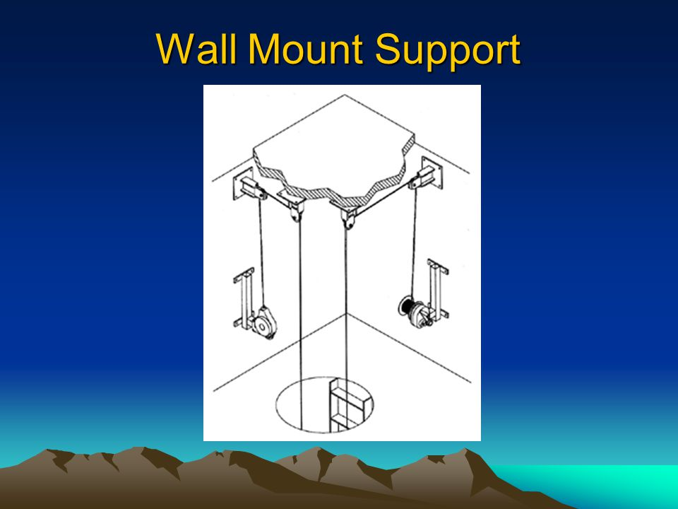 Wall Mount Support
