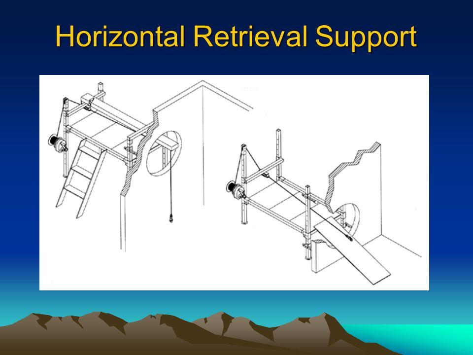 Horizontal Retrieval Support