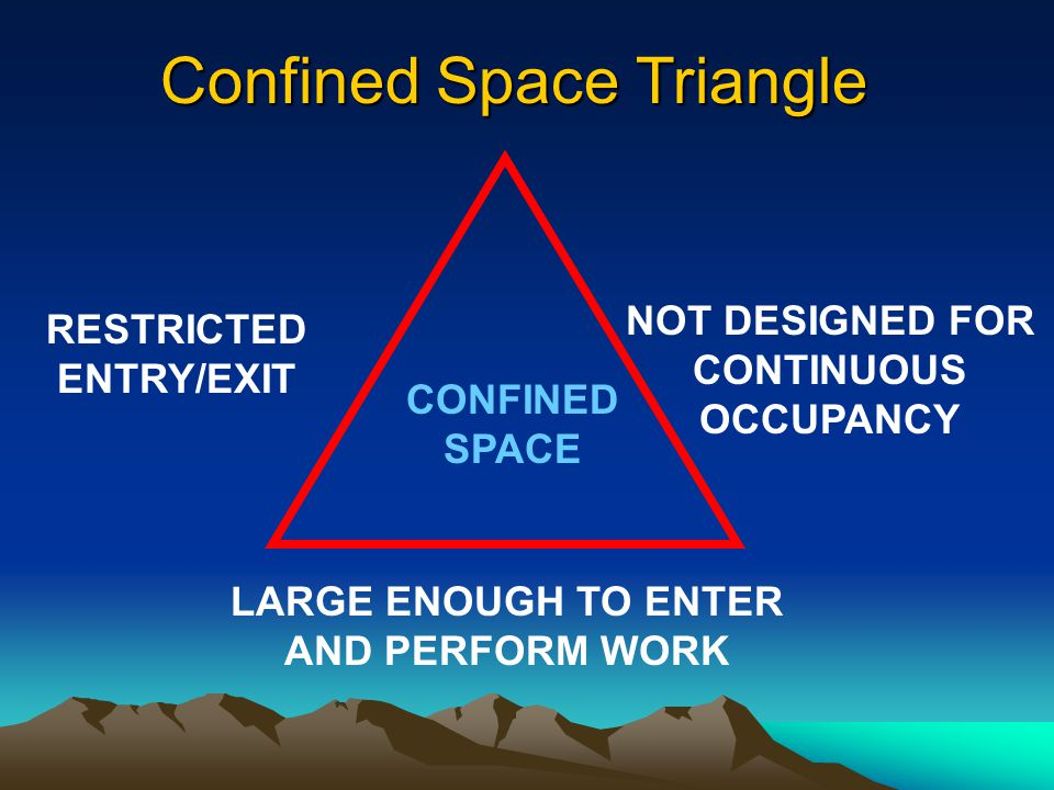 Confined Space Triangle