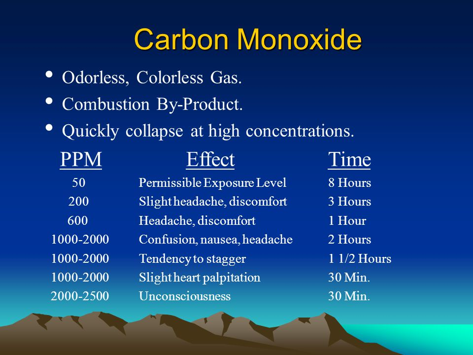 Carbon Monoxide PPM Effect Time Odorless, Colorless Gas.