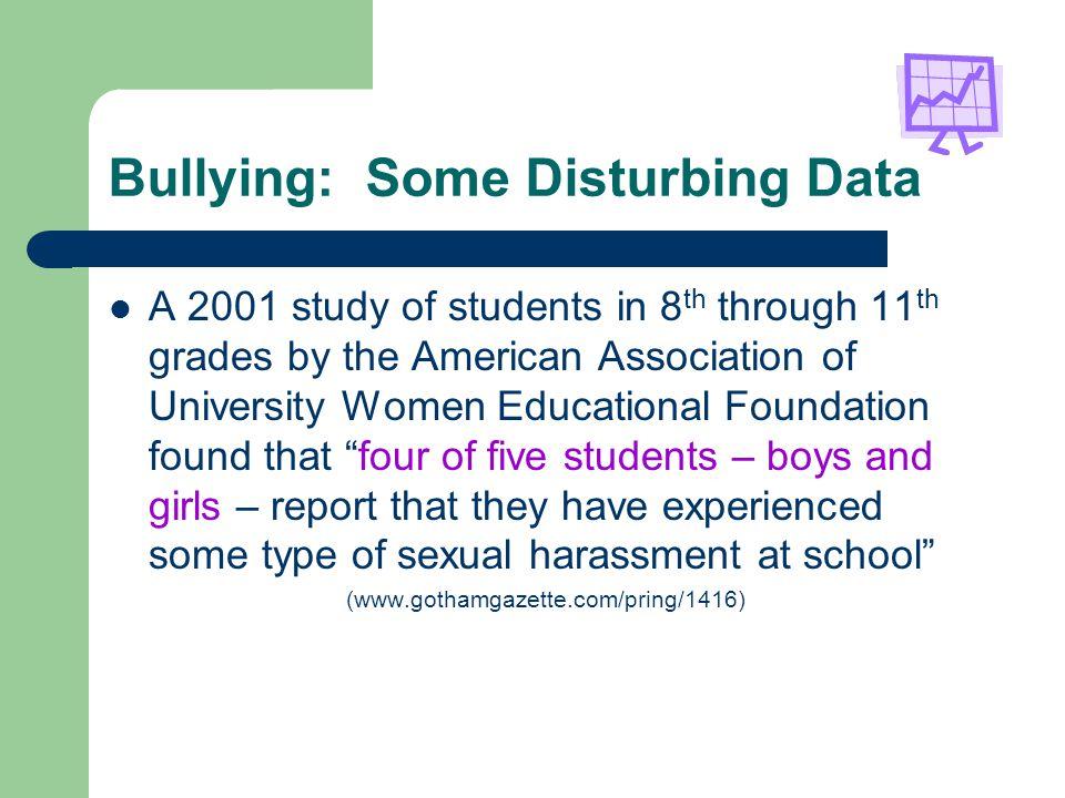 Bullying: Some Disturbing Data