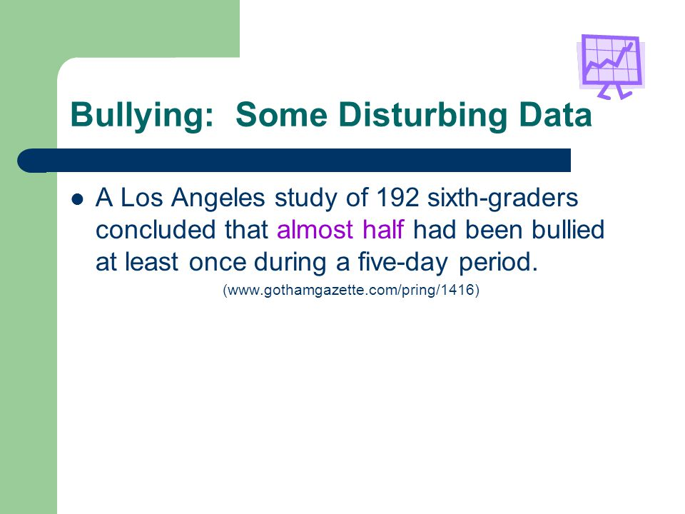 Bullying: Some Disturbing Data