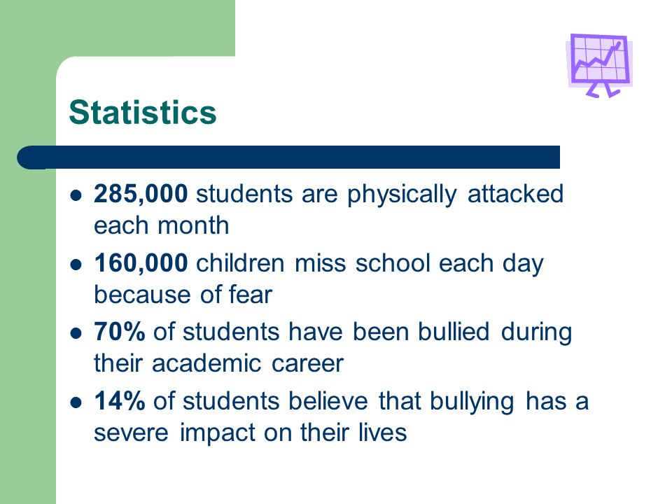 Statistics 285,000 students are physically attacked each month