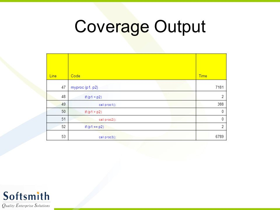 Coverage Output Line Code Time 47 myproc (p1, p2) 7181 48 2 49 388 50