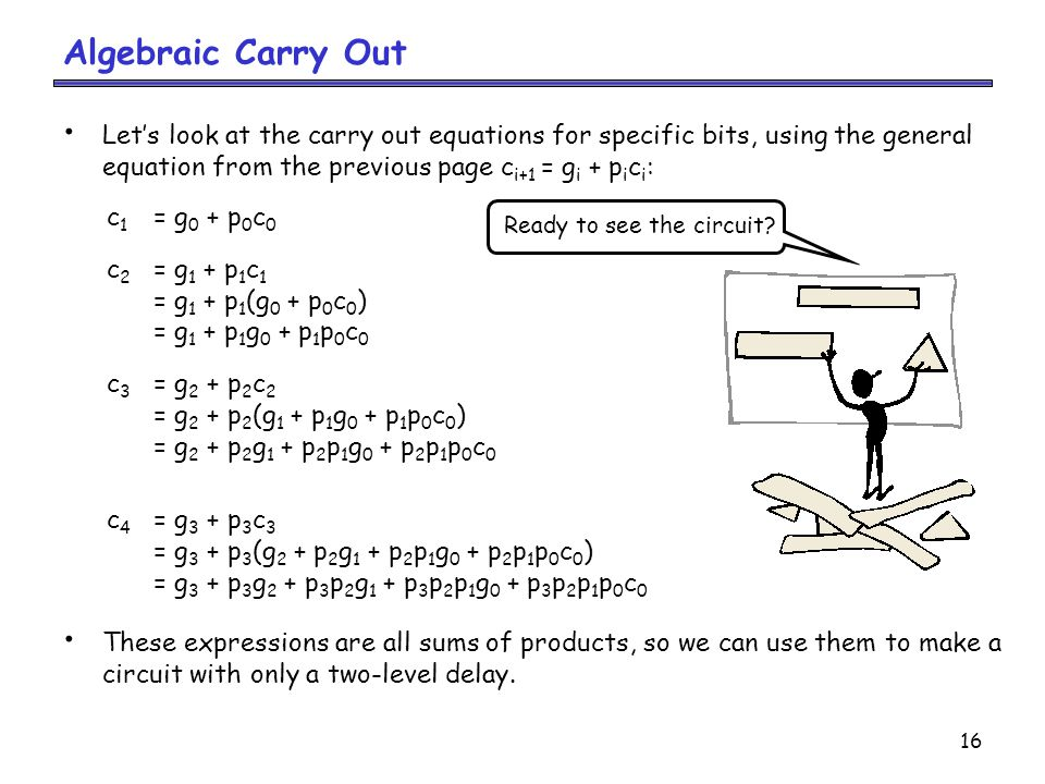 Algebraic Carry Out Let's look at the carry out equations for specific bits, using the general equation from the previous page ci+1 = gi + pici: