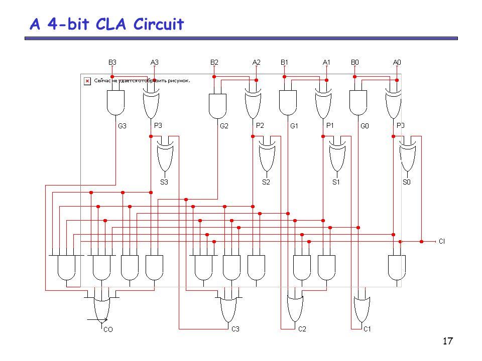 A 4-bit CLA Circuit